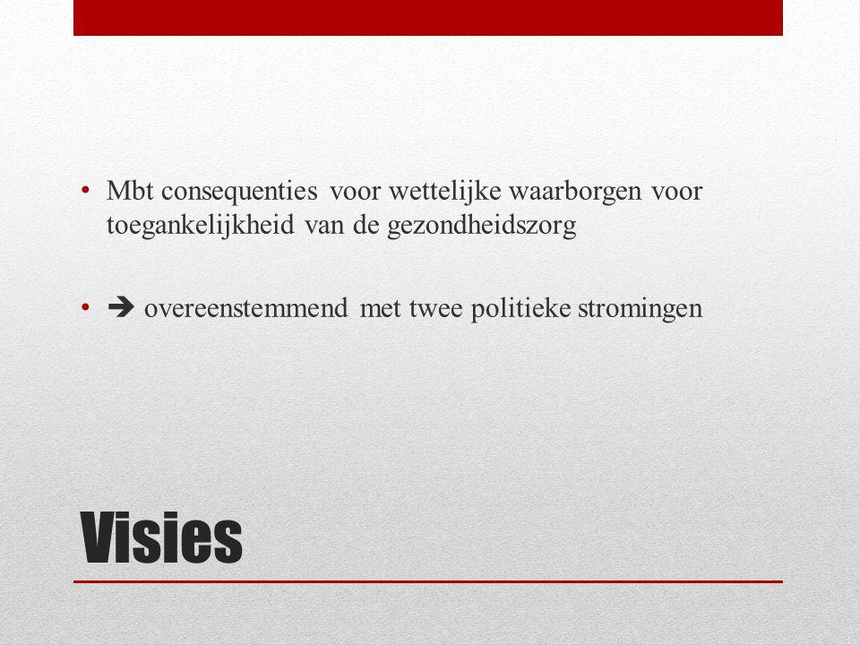 Visies Mbt consequenties voor wettelijke waarborgen voor toegankelijkheid van de gezondheidszorg  overeenstemmend met twee politieke stromingen