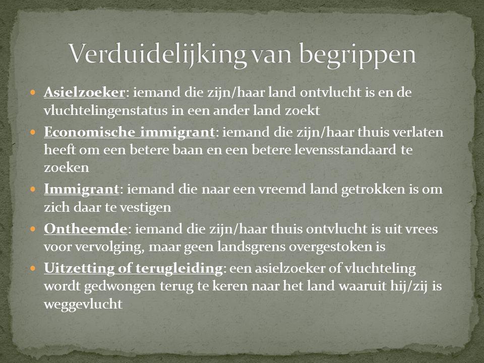 Asielzoeker: iemand die zijn/haar land ontvlucht is en de vluchtelingenstatus in een ander land zoekt Economische immigrant: iemand die zijn/haar thuis verlaten heeft om een betere baan en een betere levensstandaard te zoeken Immigrant: iemand die naar een vreemd land getrokken is om zich daar te vestigen Ontheemde: iemand die zijn/haar thuis ontvlucht is uit vrees voor vervolging, maar geen landsgrens overgestoken is Uitzetting of terugleiding: een asielzoeker of vluchteling wordt gedwongen terug te keren naar het land waaruit hij/zij is weggevlucht