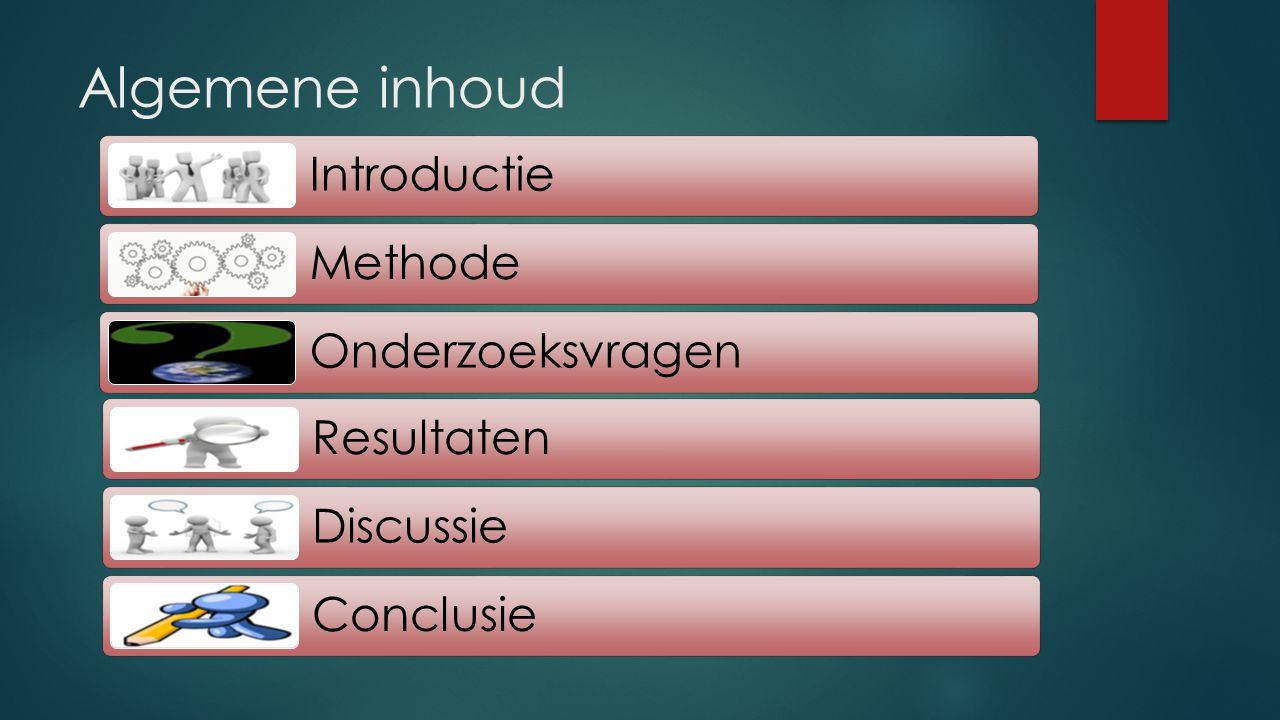 Algemene inhoud Introductie Methode Onderzoeksvragen Resultaten Discussie Conclusie
