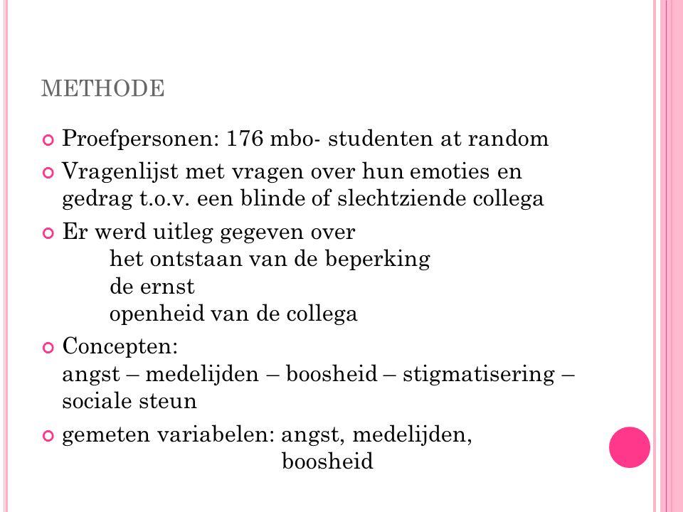 METHODE Proefpersonen: 176 mbo- studenten at random Vragenlijst met vragen over hun emoties en gedrag t.o.v.