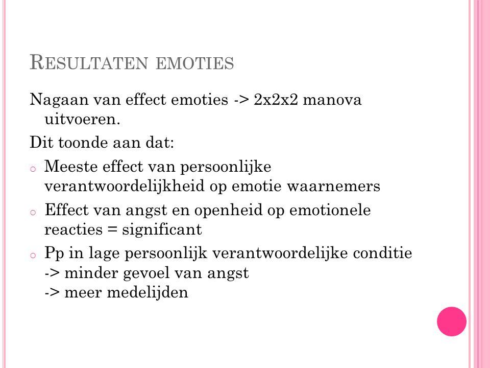 R ESULTATEN EMOTIES Nagaan van effect emoties -> 2x2x2 manova uitvoeren.