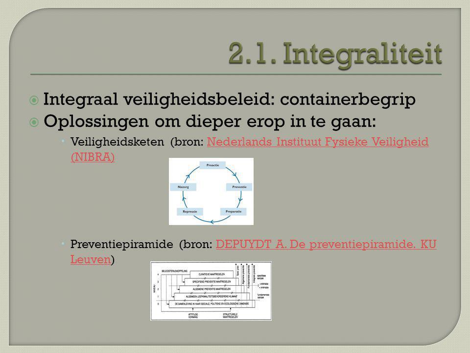  Integraal veiligheidsbeleid: containerbegrip  Oplossingen om dieper erop in te gaan:  Veiligheidsketen (bron: Nederlands Instituut Fysieke Veiligh