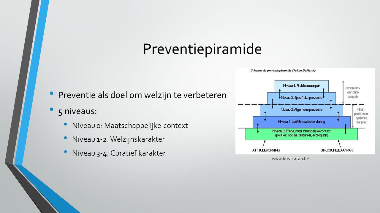 Preventiepiramide Preventie als doel om welzijn te verbeteren 5 niveaus: Niveau 0: Maatschappelijke context Niveau 1-2: Welzijnskarakter Niveau 3-4: C
