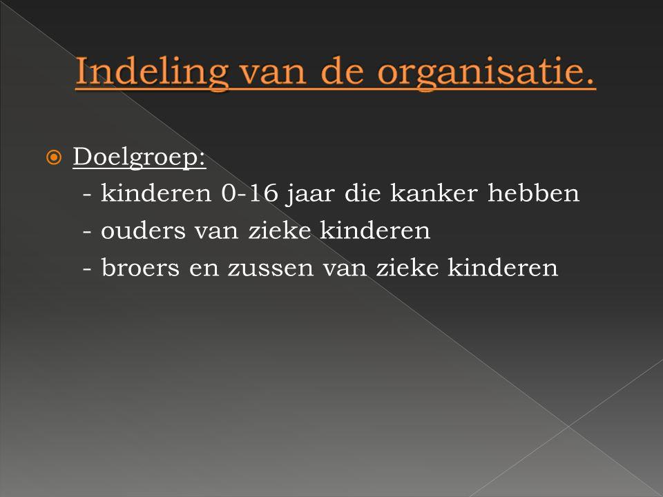 DDoelgroep: - kinderen 0-16 jaar die kanker hebben - ouders van zieke kinderen - broers en zussen van zieke kinderen