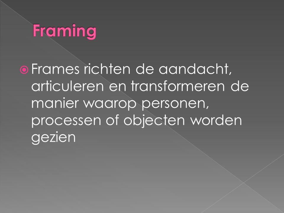  Frames richten de aandacht, articuleren en transformeren de manier waarop personen, processen of objecten worden gezien