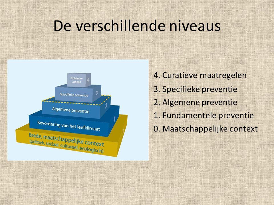 De verschillende niveaus 4. Curatieve maatregelen 3. Specifieke preventie 2. Algemene preventie 1. Fundamentele preventie 0. Maatschappelijke context