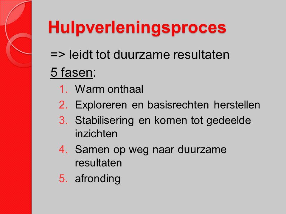 Hulpverleningsproces => leidt tot duurzame resultaten 5 fasen: 1.Warm onthaal 2.Exploreren en basisrechten herstellen 3.Stabilisering en komen tot ged