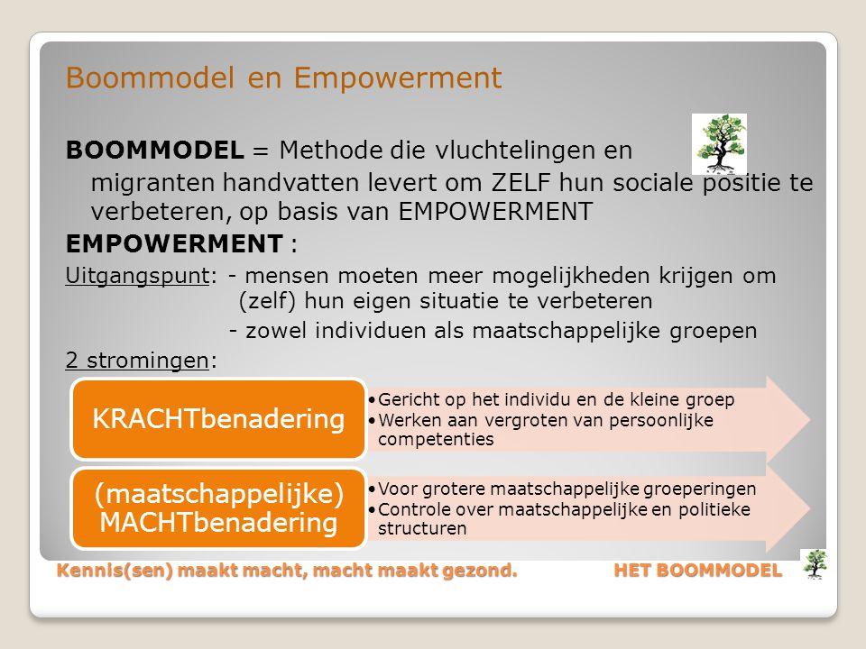 Kennis(sen) maakt macht, macht maakt gezond. HET BOOMMODEL Boommodel en Empowerment BOOMMODEL = Methode die vluchtelingen en migranten handvatten leve