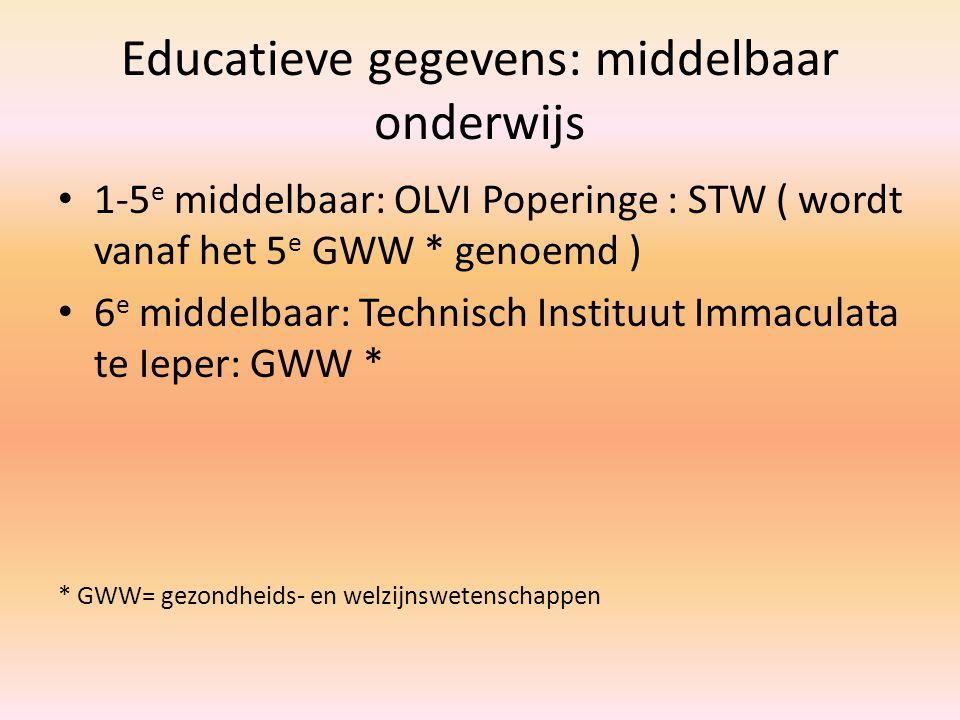 Educatieve gegevens: middelbaar onderwijs 1-5 e middelbaar: OLVI Poperinge : STW ( wordt vanaf het 5 e GWW * genoemd ) 6 e middelbaar: Technisch Insti