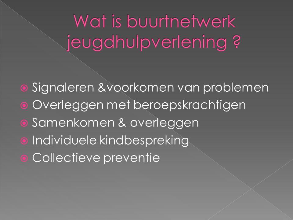  Signaleren &voorkomen van problemen  Overleggen met beroepskrachtigen  Samenkomen & overleggen  Individuele kindbespreking  Collectieve preventie