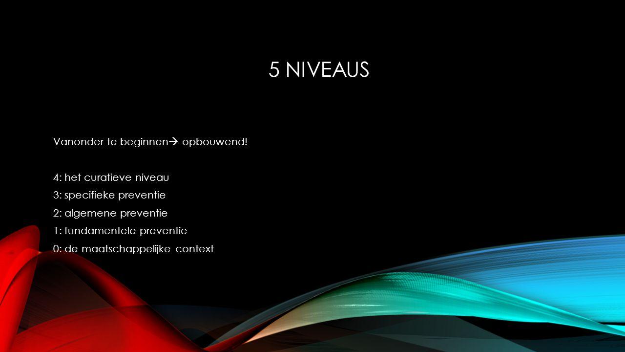 5 NIVEAUS Vanonder te beginnen  opbouwend.