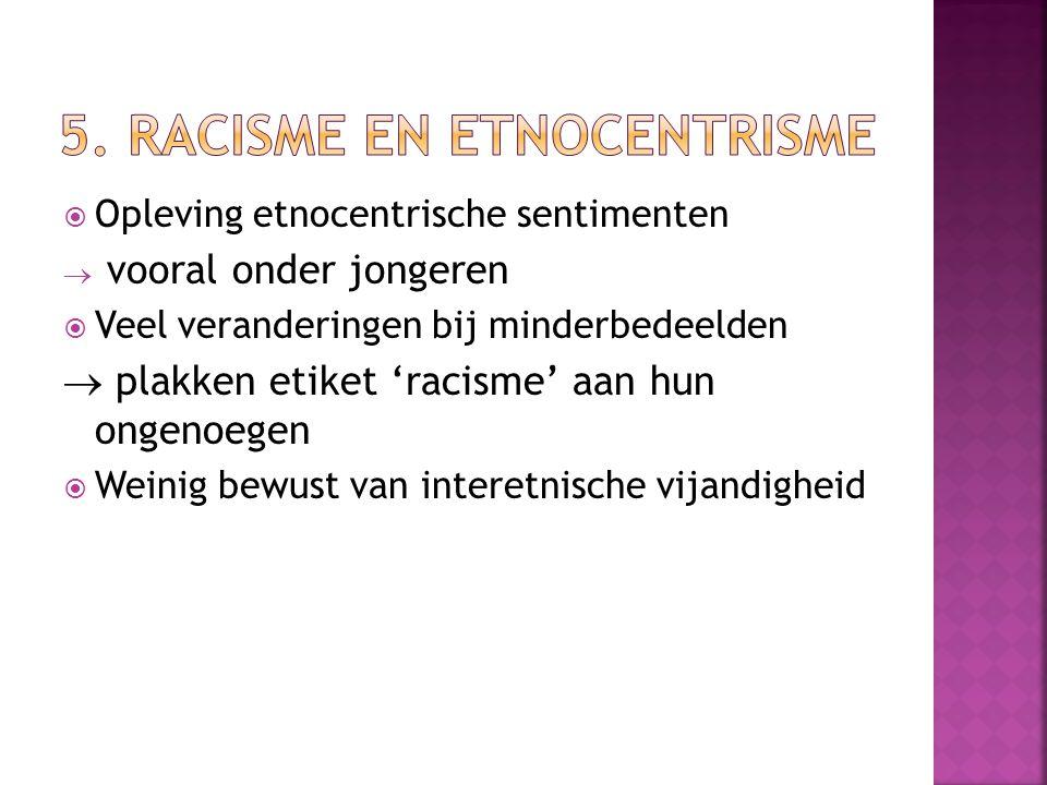 Opleving etnocentrische sentimenten  vooral onder jongeren  Veel veranderingen bij minderbedeelden  plakken etiket 'racisme' aan hun ongenoegen 