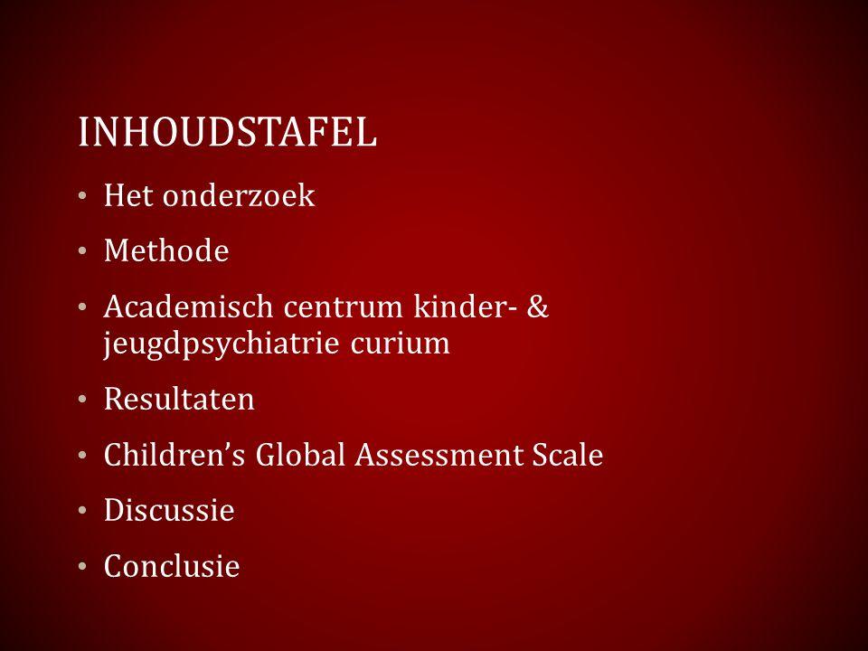 INHOUDSTAFEL Het onderzoek Methode Academisch centrum kinder- & jeugdpsychiatrie curium Resultaten Children's Global Assessment Scale Discussie Conclu