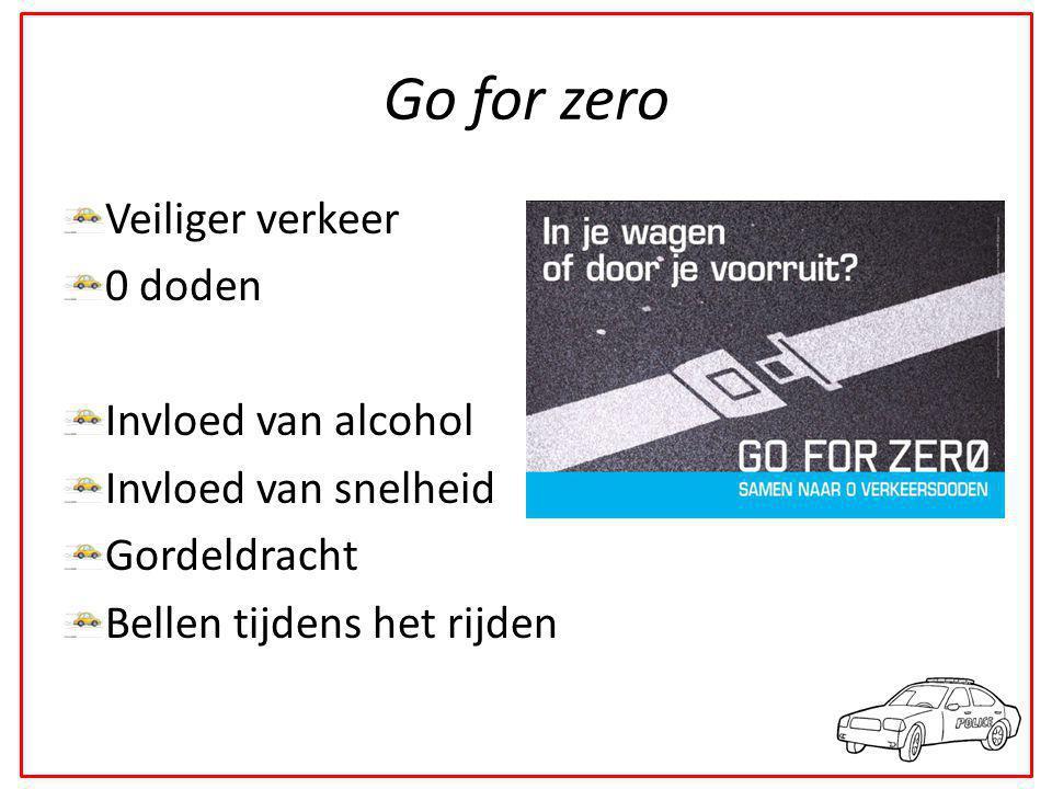 Go for zero Veiliger verkeer 0 doden Invloed van alcohol Invloed van snelheid Gordeldracht Bellen tijdens het rijden