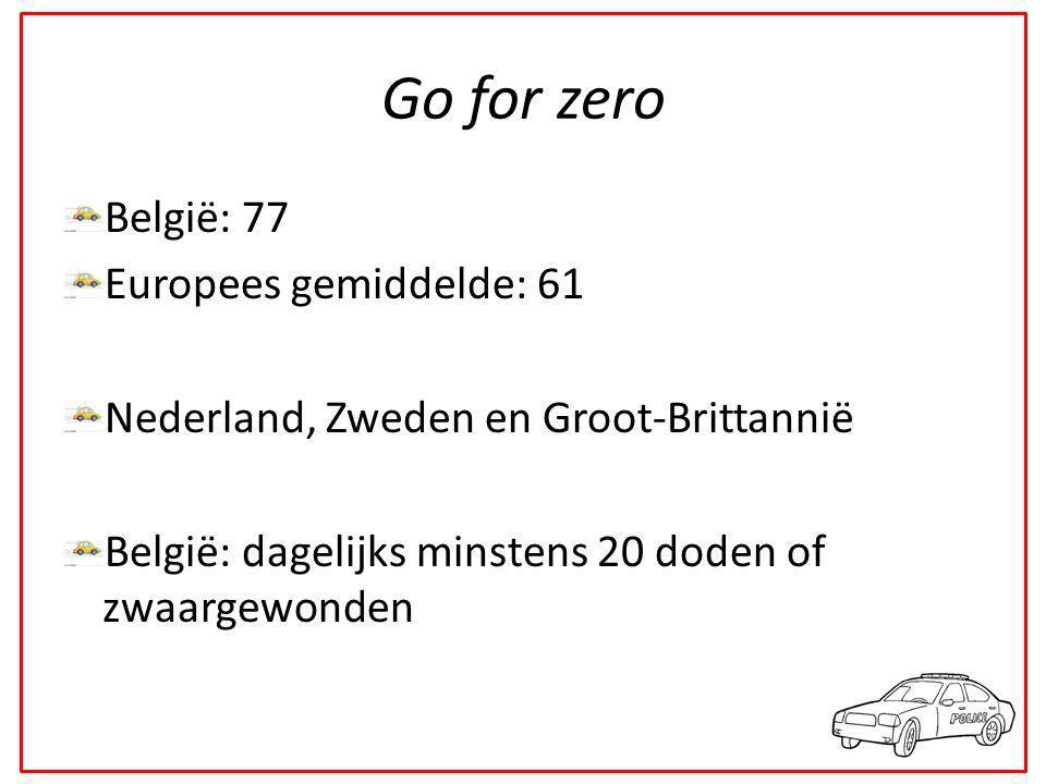 Go for zero België: 77 Europees gemiddelde: 61 Nederland, Zweden en Groot-Brittannië België: dagelijks minstens 20 doden of zwaargewonden