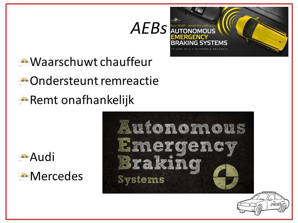 AEBs Waarschuwt chauffeur Ondersteunt remreactie Remt onafhankelijk Audi Mercedes