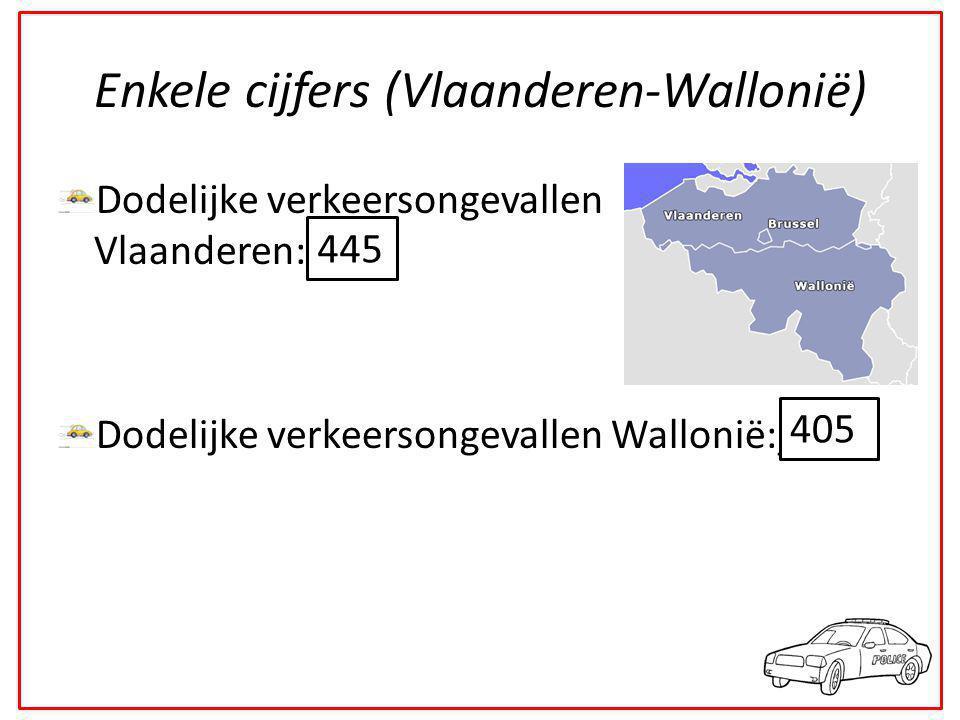 Enkele cijfers (Vlaanderen-Wallonië) Dodelijke verkeersongevallen Vlaanderen:____ Dodelijke verkeersongevallen Wallonië:____ 445 405