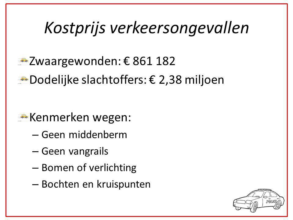 Kostprijs verkeersongevallen Zwaargewonden: € 861 182 Dodelijke slachtoffers: € 2,38 miljoen Kenmerken wegen: – Geen middenberm – Geen vangrails – Bomen of verlichting – Bochten en kruispunten