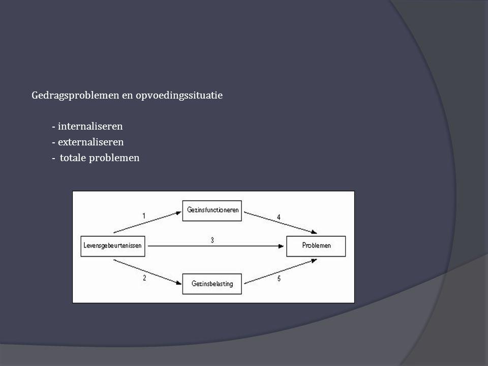 Gedragsproblemen en opvoedingssituatie - internaliseren - externaliseren - totale problemen