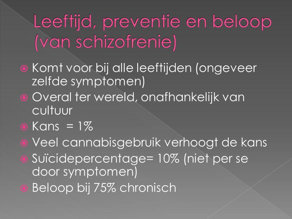  Komt voor bij alle leeftijden (ongeveer zelfde symptomen)  Overal ter wereld, onafhankelijk van cultuur  Kans = 1%  Veel cannabisgebruik verhoogt