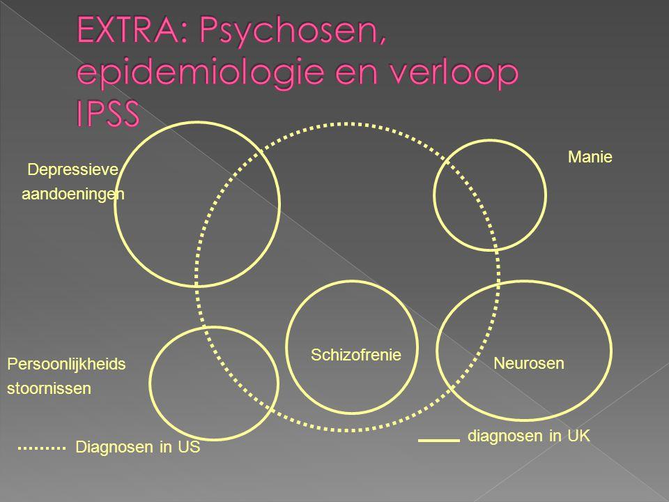 Depressieve aandoeningen Manie Neurosen Schizofrenie Persoonlijkheids stoornissen diagnosen in UK Diagnosen in US
