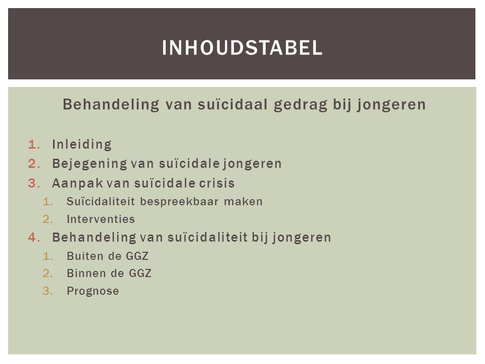 Behandeling van suïcidaal gedrag bij jongeren 1.Inleiding 2.Bejegening van suïcidale jongeren 3.Aanpak van suïcidale crisis 1.Suïcidaliteit bespreekba