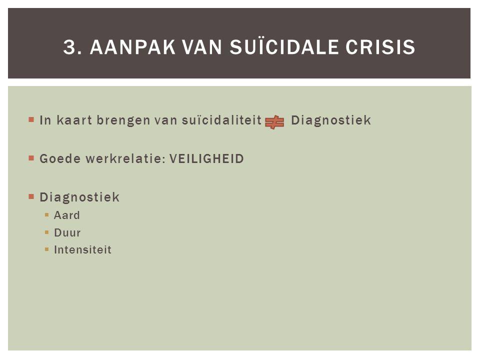  In kaart brengen van suïcidaliteit Diagnostiek  Goede werkrelatie: VEILIGHEID  Diagnostiek  Aard  Duur  Intensiteit 3. AANPAK VAN SUÏCIDALE CRI