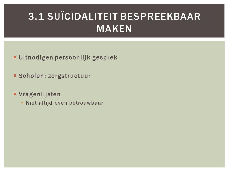  Jongeren die suïcide overwegen  Somberheid  Leegte  Hopeloosheid  Hoe ernstig is de situatie.