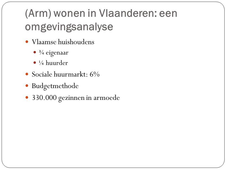 (Arm) wonen in Vlaanderen: een omgevingsanalyse Vlaamse huishoudens ¾ eigenaar ¼ huurder Sociale huurmarkt: 6% Budgetmethode 330.000 gezinnen in armoe