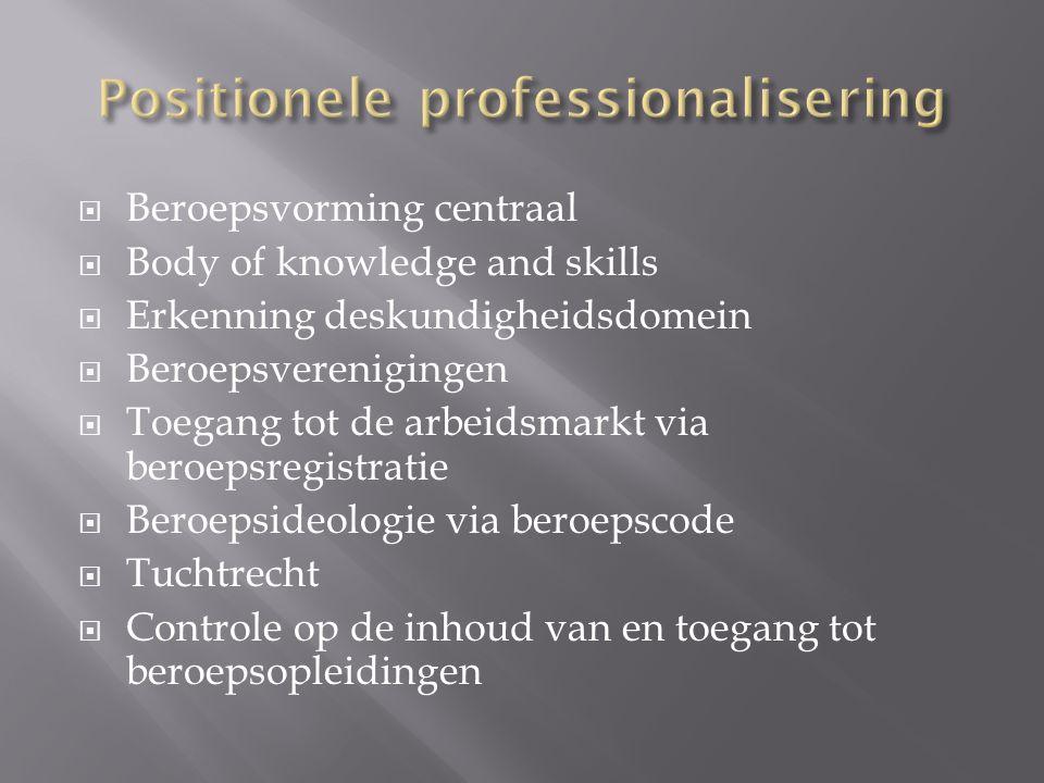  Beroepsvorming centraal  Body of knowledge and skills  Erkenning deskundigheidsdomein  Beroepsverenigingen  Toegang tot de arbeidsmarkt via beroepsregistratie  Beroepsideologie via beroepscode  Tuchtrecht  Controle op de inhoud van en toegang tot beroepsopleidingen