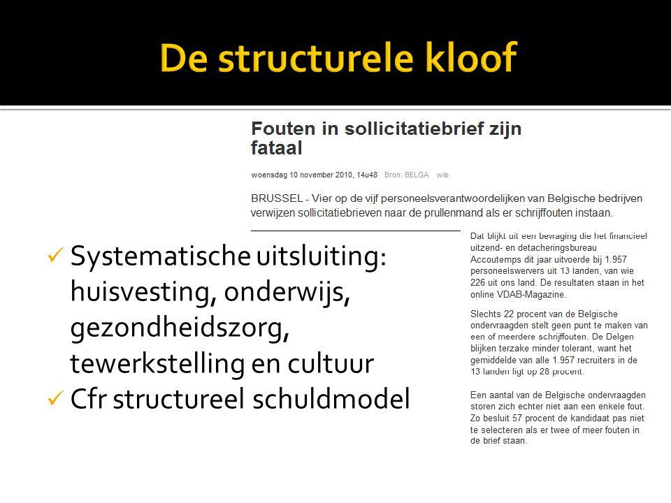 Systematische uitsluiting: huisvesting, onderwijs, gezondheidszorg, tewerkstelling en cultuur Cfr structureel schuldmodel