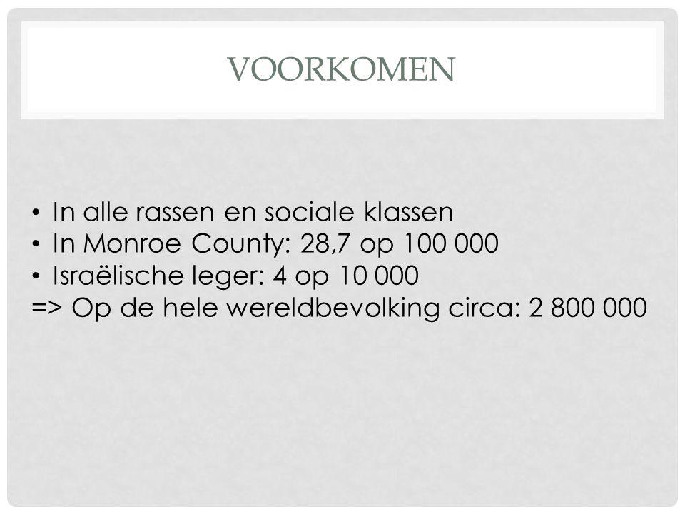 VOORKOMEN In alle rassen en sociale klassen In Monroe County: 28,7 op 100 000 Israëlische leger: 4 op 10 000 => Op de hele wereldbevolking circa: 2 800 000