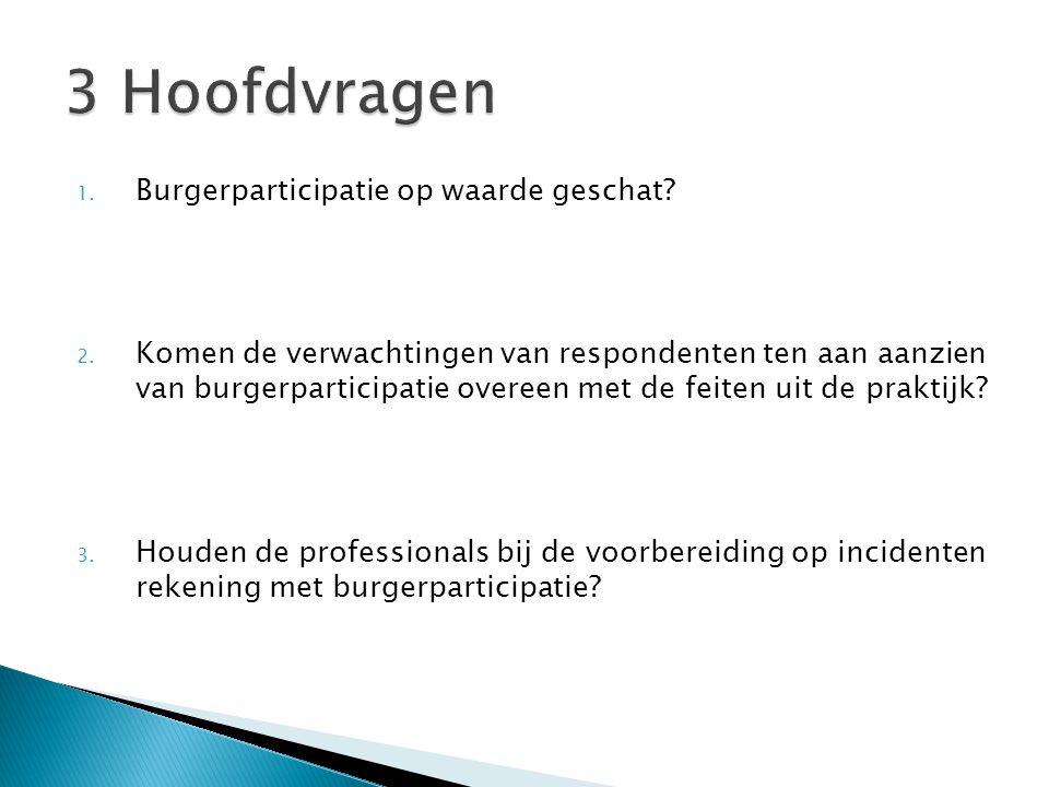 ◦ Professionals  Veel waardering voor burgers die actie ondernemen  Verwachten ook dat burgers dat doen = Burgerparticipatie wordt dus op waarde geschat Bron: dewagenmenner.nl