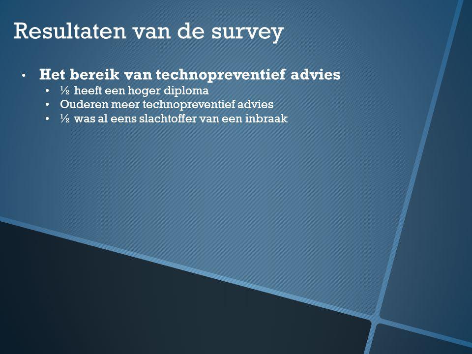 Resultaten van de survey Het bereik van technopreventief advies ½ heeft een hoger diploma Ouderen meer technopreventief advies ½ was al eens slachtoffer van een inbraak