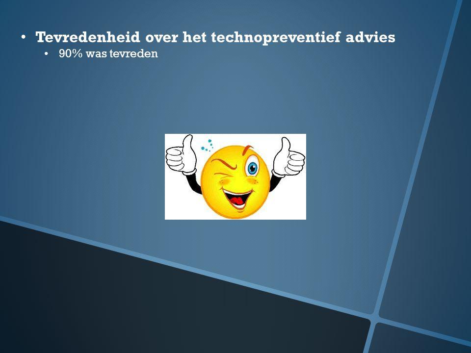 Tevredenheid over het technopreventief advies 90% was tevreden