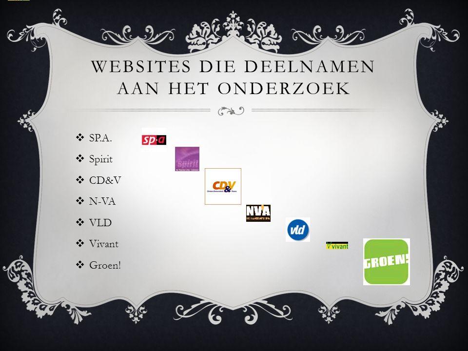 WEBSITES DIE DEELNAMEN AAN HET ONDERZOEK  SP.A.  Spirit  CD&V  N-VA  VLD  Vivant  Groen!