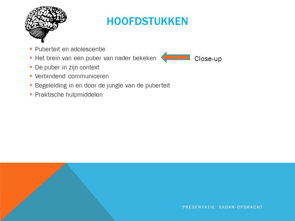 HOOFDSTUKKEN PPuberteit en adolescentie HHet brein van een puber van nader bekeken DDe puber in zijn context VVerbindend communiceren BBegel