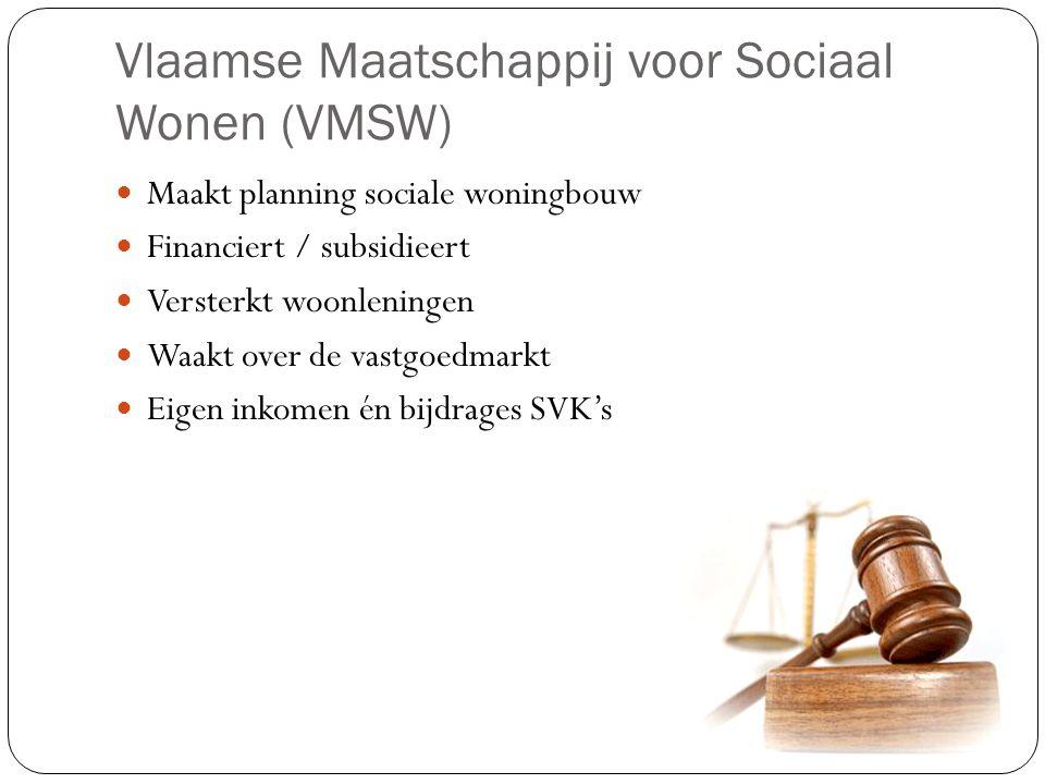 Vlaamse Maatschappij voor Sociaal Wonen (VMSW) Maakt planning sociale woningbouw Financiert / subsidieert Versterkt woonleningen Waakt over de vastgoe