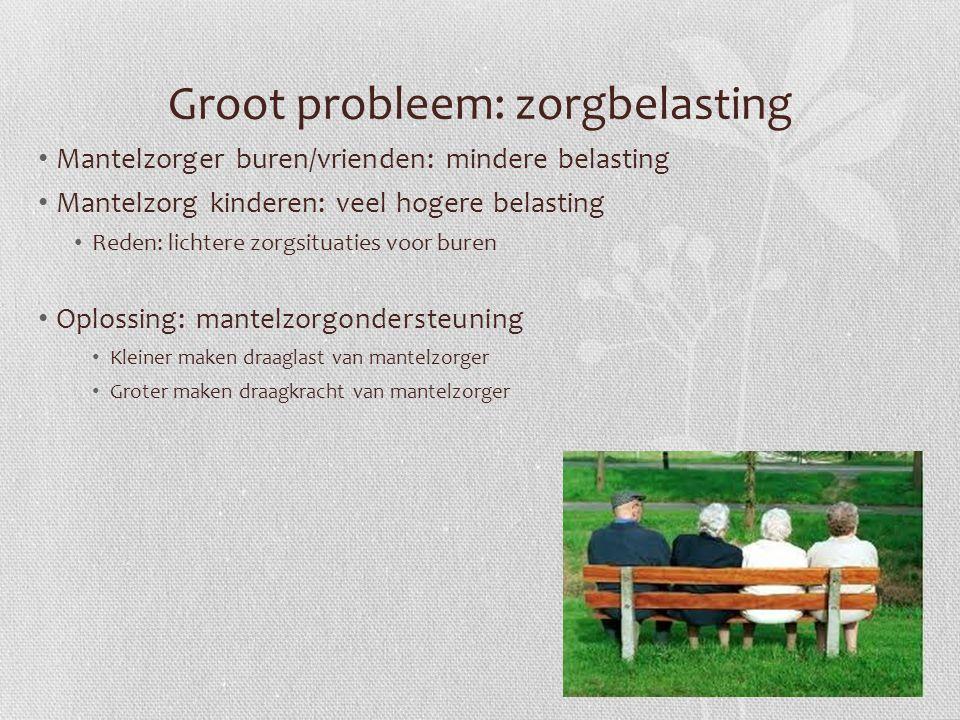 Overzicht mantelzorg 2007 in Nederland Cijfergegevens: 11 % mantelzorg door vriend/kennis 5 % mantelzorg door buren Soorten hulp door vrienden en bure
