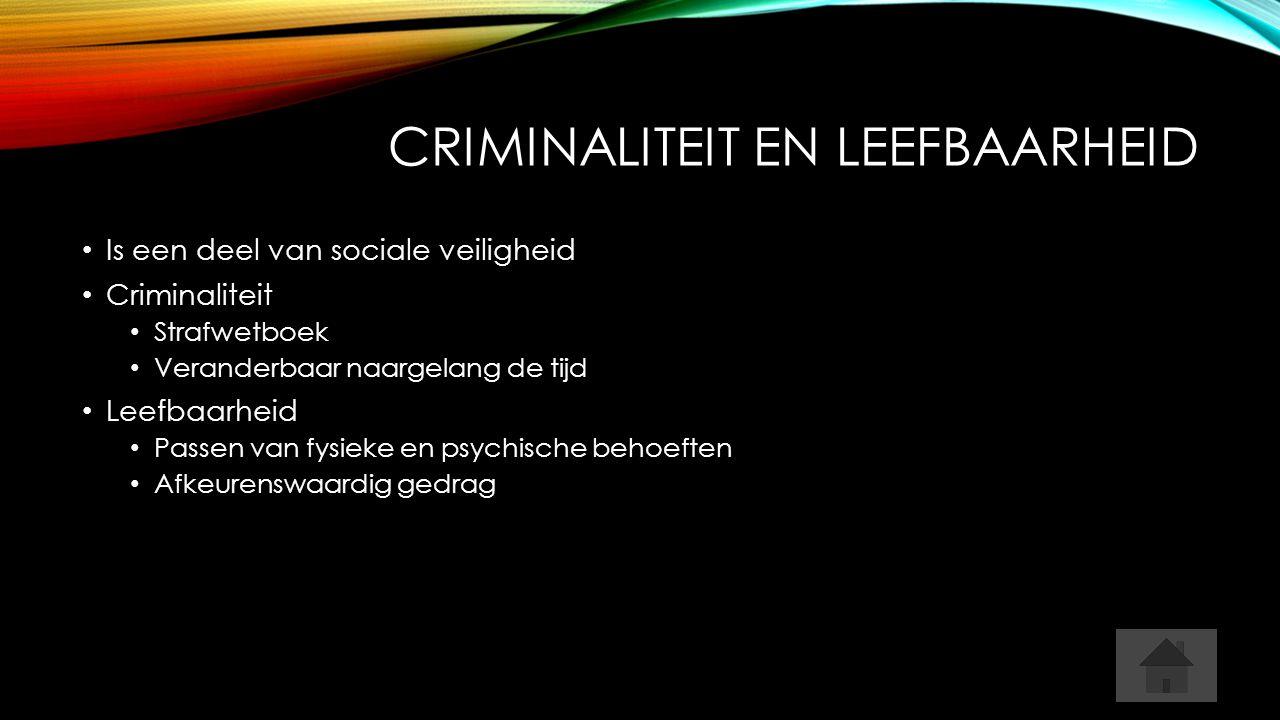 CRIMINALITEIT EN LEEFBAARHEID Is een deel van sociale veiligheid Criminaliteit Strafwetboek Veranderbaar naargelang de tijd Leefbaarheid Passen van fysieke en psychische behoeften Afkeurenswaardig gedrag