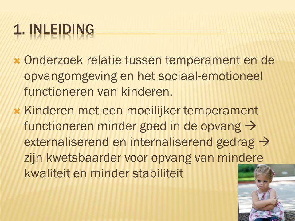  Onderzoek relatie tussen temperament en de opvangomgeving en het sociaal-emotioneel functioneren van kinderen.  Kinderen met een moeilijker tempera