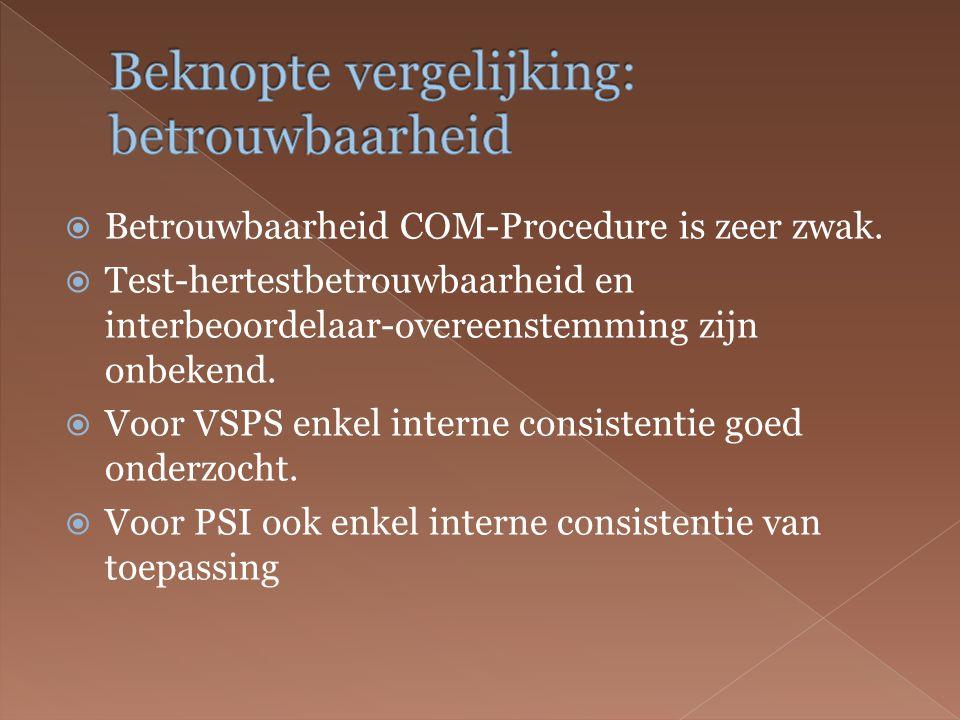  Betrouwbaarheid COM-Procedure is zeer zwak.