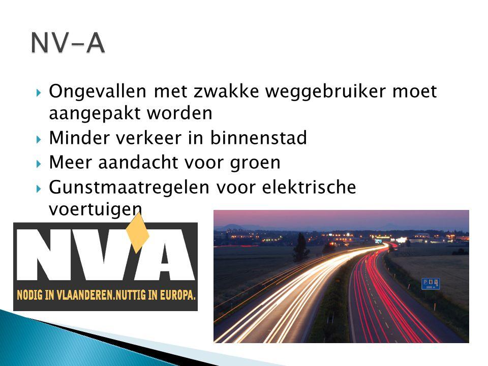  Ongevallen met zwakke weggebruiker moet aangepakt worden  Minder verkeer in binnenstad  Meer aandacht voor groen  Gunstmaatregelen voor elektrisc