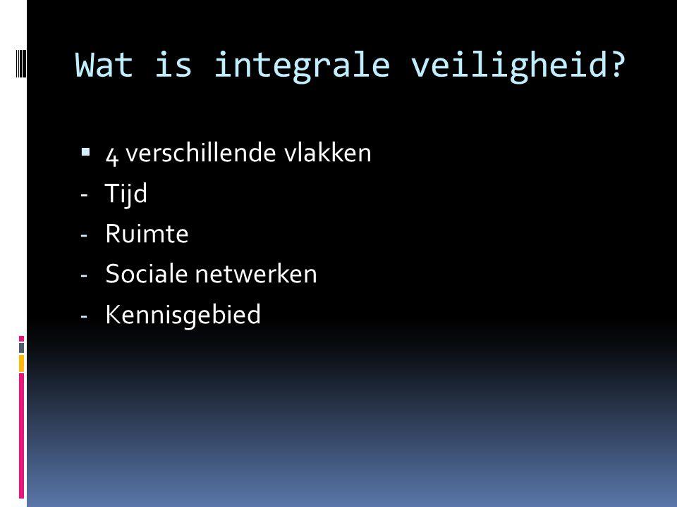 Wat is integrale veiligheid?  4 verschillende vlakken - Tijd - Ruimte - Sociale netwerken - Kennisgebied