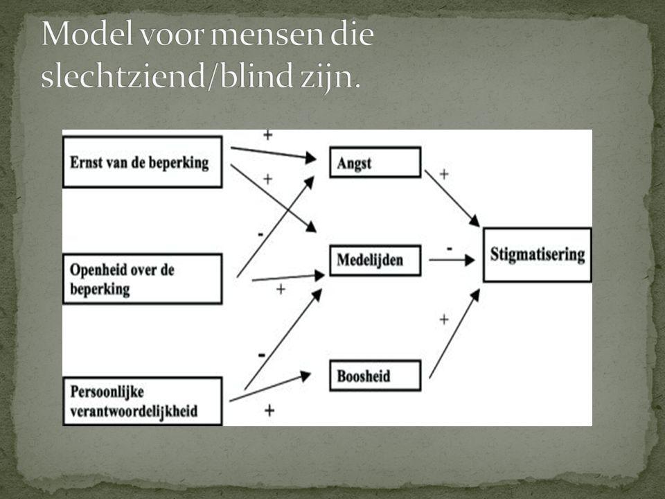 MODEL VAN WEINER:  2 emotionele reacties op individuen met een stigma:  medelijden en boosheid BISHOP  Ziekte en handicap beoordelen op grond van e