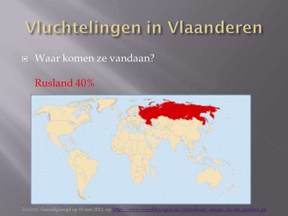 WAAR KOMEN ZE VANDAAN?  Afrika: - Rwanda 51% - Kongo 49% - Armenië 39% Afrika. Geraadpleegd op 10 mei 2011, op http://webserv.nhl.nl/~aardrijk/onderb