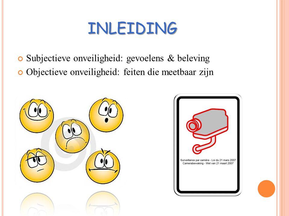 INLEIDING Subjectieve onveiligheid: gevoelens & beleving Objectieve onveiligheid: feiten die meetbaar zijn