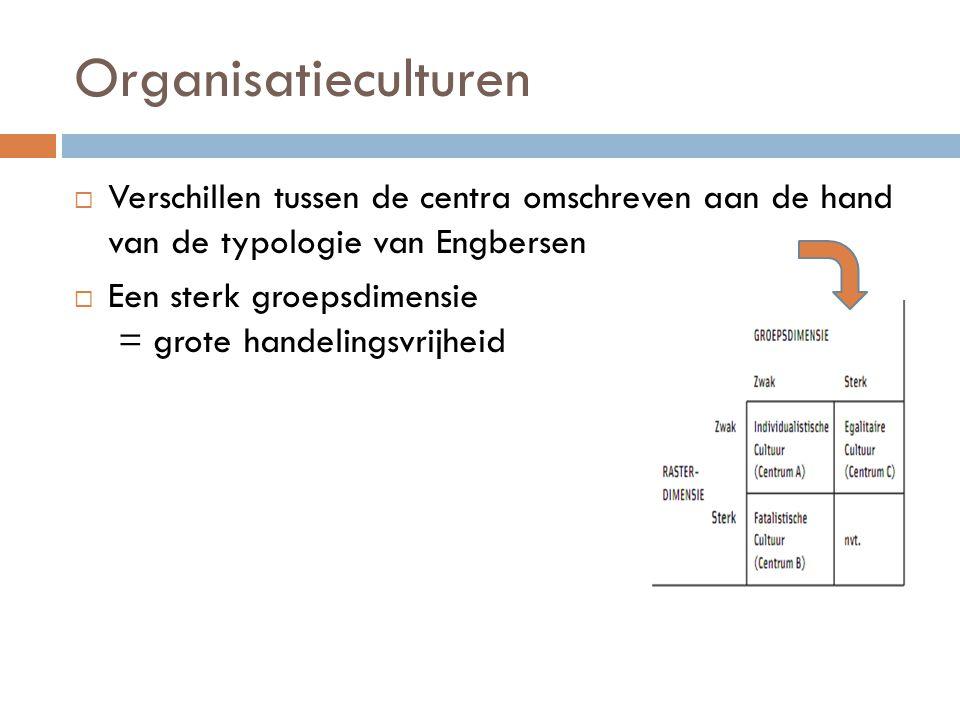 Organisatieculturen  Verschillen tussen de centra omschreven aan de hand van de typologie van Engbersen  Een sterk groepsdimensie = grote handelingsvrijheid