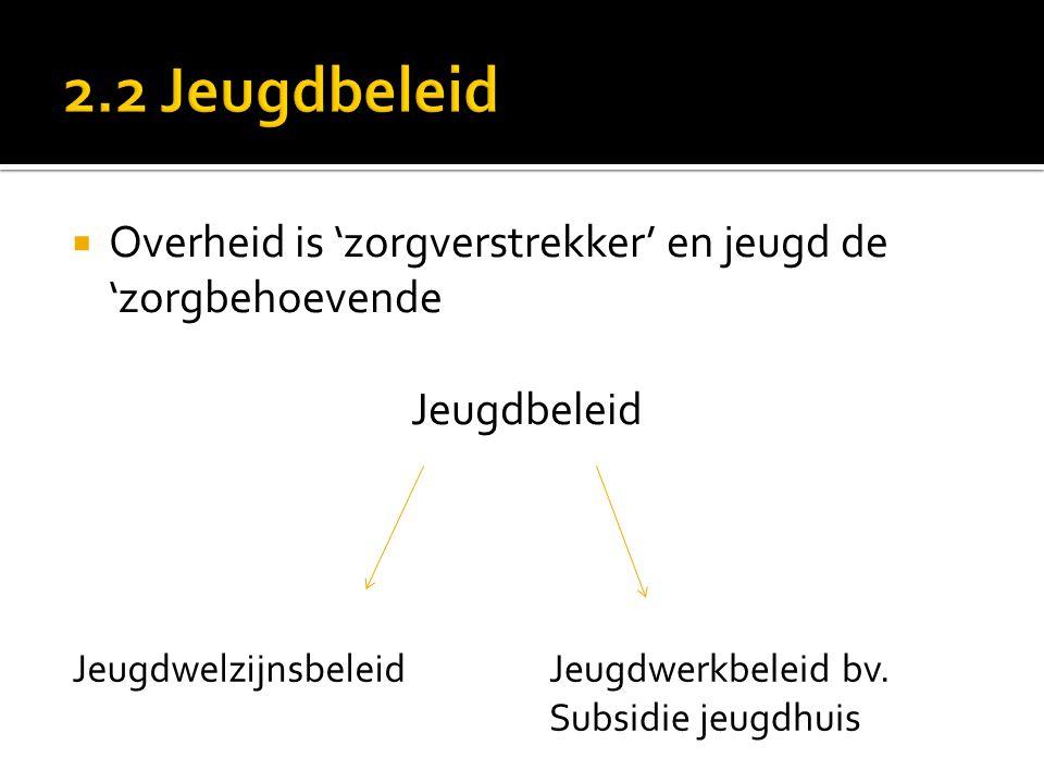 Gemeentebestuur  Jeugdraad  Jeugddienst-jeugdconsulent  Jeugdwerk