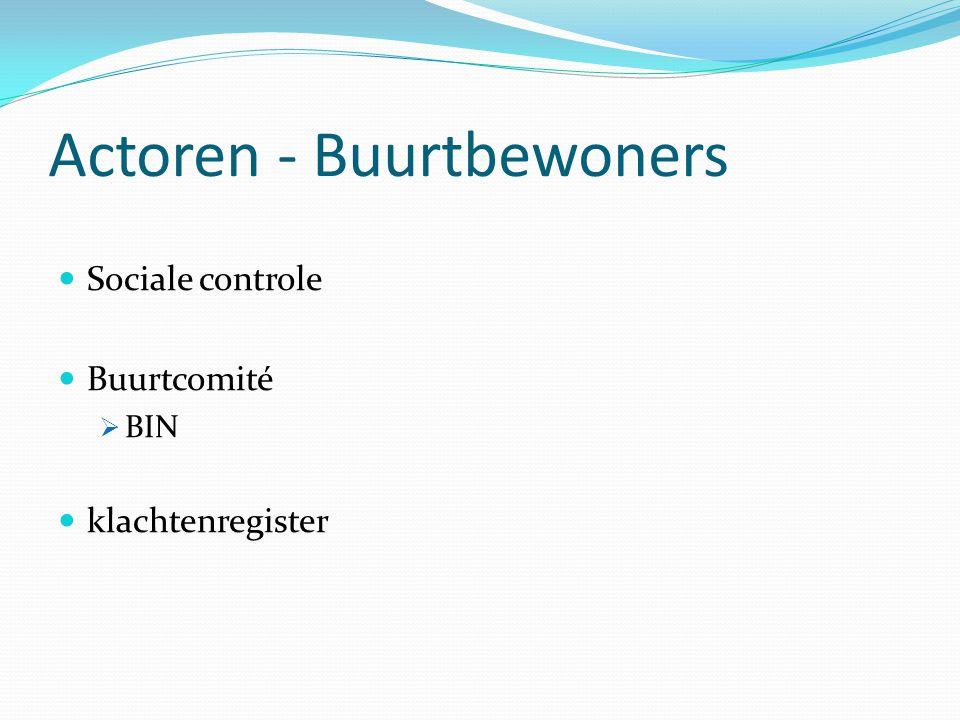 Actoren - Buurtbewoners Sociale controle Buurtcomité  BIN klachtenregister
